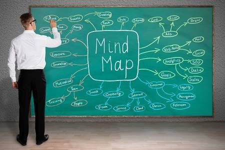 71451395-rear-view-of-a-businessman-drawing-mind-map-on-green-board